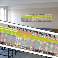 Türk Edebiyatının Dönemleri (Edebiyat Şeridi)